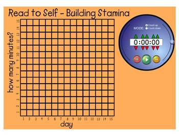 Read to Self Stamina Timer