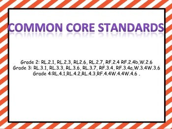 Read to Self Task Cards with QR codes (Common Core Aligned)