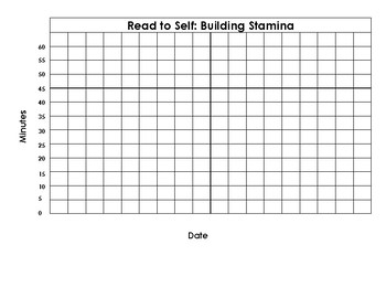 Read to Self line graph