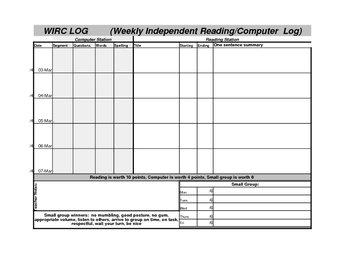 Read180 Station Accountability Charts
