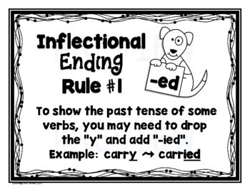 Read, Think, Write Inflectional Ending /ed/ Printables