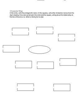 Reader Organizer and Character Map for Sleeping Freshmen Never Lie
