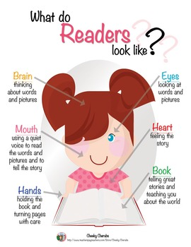 What do Readers Look Like? - Red Head Girl {Reader Poster}
