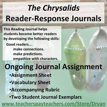 Chapter-By-Chapter - Reader Response Writing Assignment (The Chrysalids)