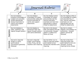 Reader Response Journal Instructions & Rubric