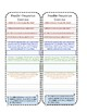 Reader-Response Theory Bookmarks for Close Reading and Annotations