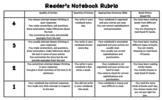 Reader's Notebook Rubric
