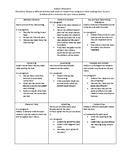 Reader's Response Activities