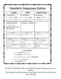 Reader's Response Feedback and Rubrics