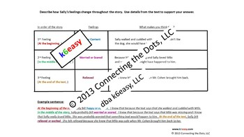 K-5 Reader's Response Graphic Organizers with Modeled Responses