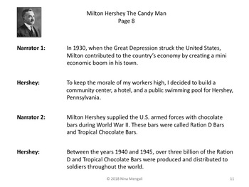 Reader's Theater Milton Hershey The Candy Man - Great Non-Fiction!