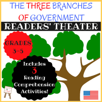 Reader's Theater Script: Three Branches of Government