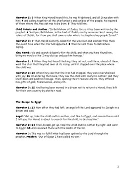 Reader's Theater with Follow-Up Discussion Cards: Matthew Birth of Jesus Messiah