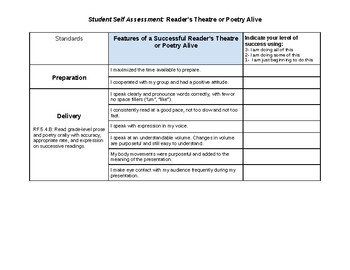 Reader's Theatre or Poetry Alive Rubric & Self Assessment for Reading Fluency