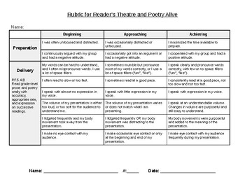 Readers Theatre Or Poetry Alive Rubric Self Assessment For