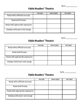 Reader's Theatre Rubric