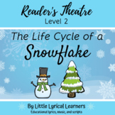Reader's Theatre: The Life Cycle of a Snowflake; Water Cycle Level 2