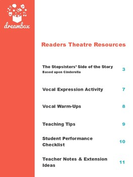 Reader's Theatre: The Stepsisters' Side of the Story (Based on Cinderella)