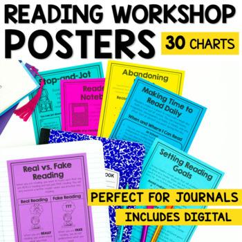 Reader's Workshop Anchor Charts