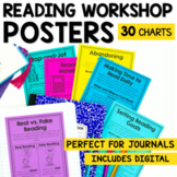 Reading Workshop Anchor Charts - Distance Learning