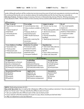 Reader's Workshop Balanced Literacy Lesson Plan (1 week)