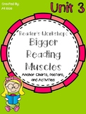 Reader's Workshop - Bigger Reading Muscles Anchor Charts a