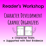 Reader's Workshop Character Development Graphic Organizers
