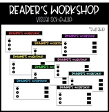 Reader's Workshop Digital Schedule - Editable
