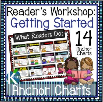 Reader's Workshop: Getting Started Anchor Chart & Poster Set
