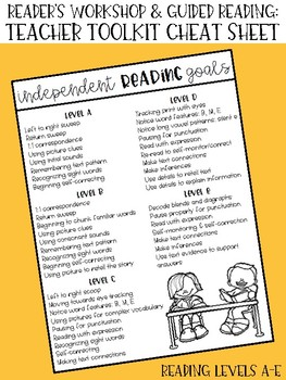 Reader's Workshop: Independent Reading Goals