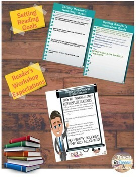 Independent Reading Response Log for ANY NOVEL! Digital for Distance Learning