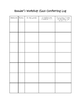 Reader's Workshop Whole Class Tracking Sheet for Conferring