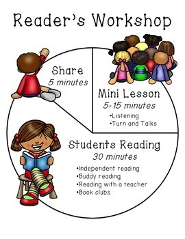 Reader's & Writer's Workshop Expectations (Lucy Calkins)