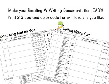 Reader's & Writer's Workshop Snapshot Documentation  RTI Rubric included