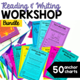 Reader's and Writer's Workshop Posters
