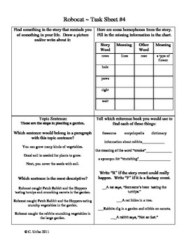 Reader's Library Activity Sheets Bundle ~ 3rd Grade ~ Theme 3