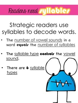 Readers Need Syllables