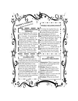 Reader's Notebook: Reading Posts