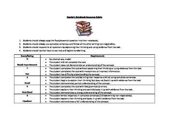 Reader's Notebook Response Rubric