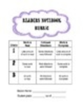 Readers Notebook Rubric for Reading Workshop