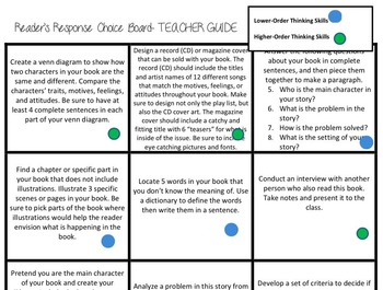 Readers Response Choice Board- Gifted and Talented or Classroom Differentiation