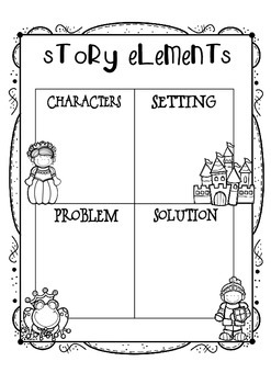 Readers Response - Fairytale