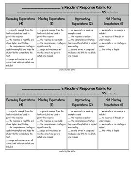 Readers' Response Rubric