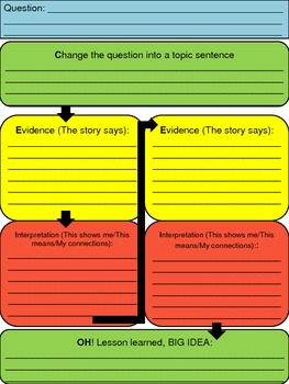 Reader's Response + Write Tools Graphic Organizer