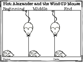 Reader's Response to Alexander and the Wind Up Mouse