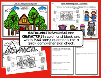 Readers Theater And Retelling - Little Red Riding Hood {K/1/2}