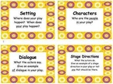 Reader's Theater Drama Vocabulary Cards