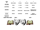 Readers' Theater Rubric