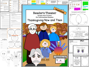 Readers' Theater Script: Thanksgiving Traditions Now and Then
