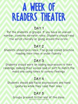 Readers Theater Script - The Ant and the Grasshopper